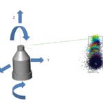 5 conseils d'échauffement du Laser Tracker pour des conditions de mesure idéales